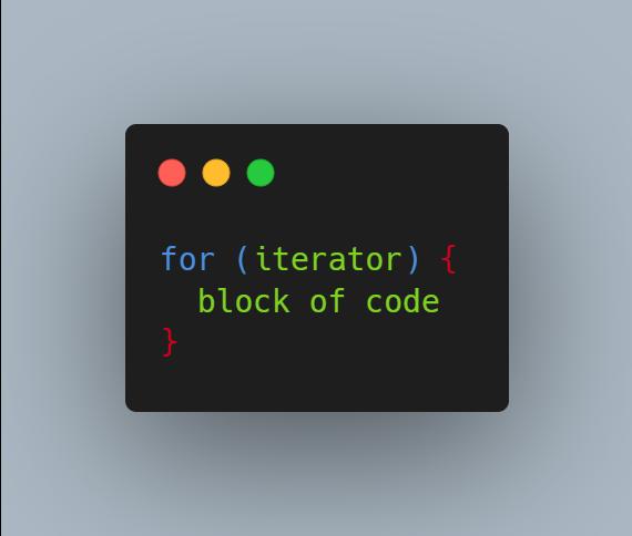 syntax vòng lặp for