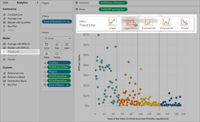 Statistical Knowlege - Data Knowledge