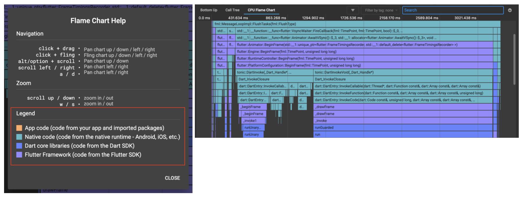 Colored frame chart to identify app vs. native vs. Dart vs. Flutter code activities in your app